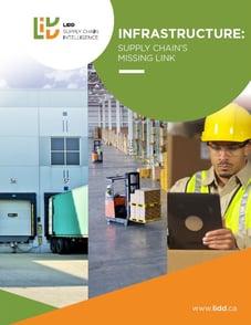 Supply Chain Infrastructure