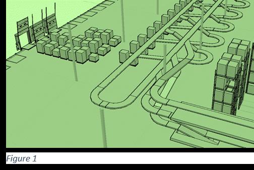 Warehouse Design Layout