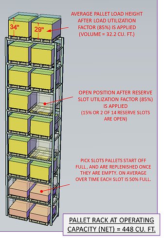 20181016 - operating pallet rack capacity