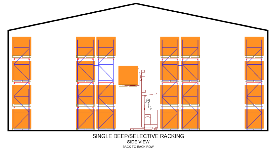 20191126 - single deep racking